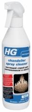 HG 167050161 Чистящий спрей для светильников и люстр 0,5л Рекомендуем для чистки